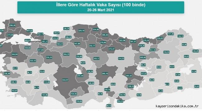 Sağlık Bakanlığı, son bir haftada her 100 bin kişide görülen Kovid-19 vaka sayılarını açıkladı